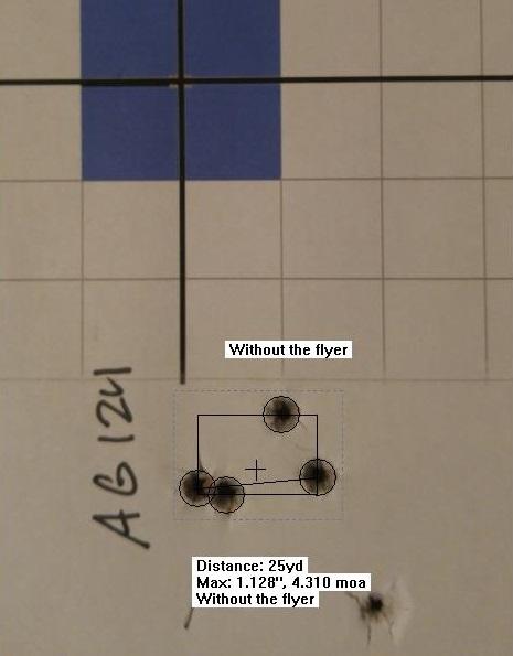 sig-ag-124-25-yards-2