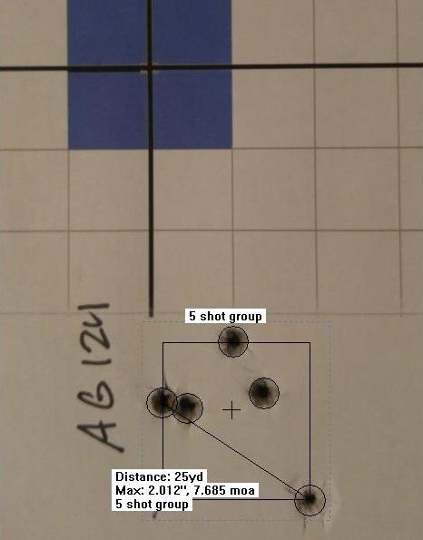 sig-ag-124-25-yards
